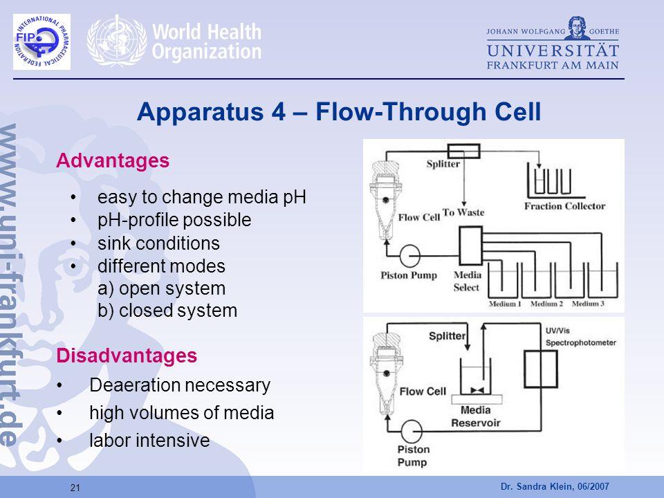 Apparatus 4 – Flow-Through Cell