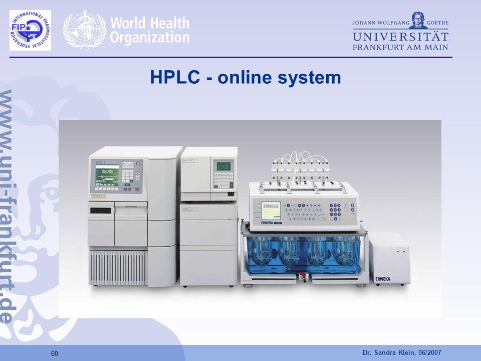 HPLC - online system