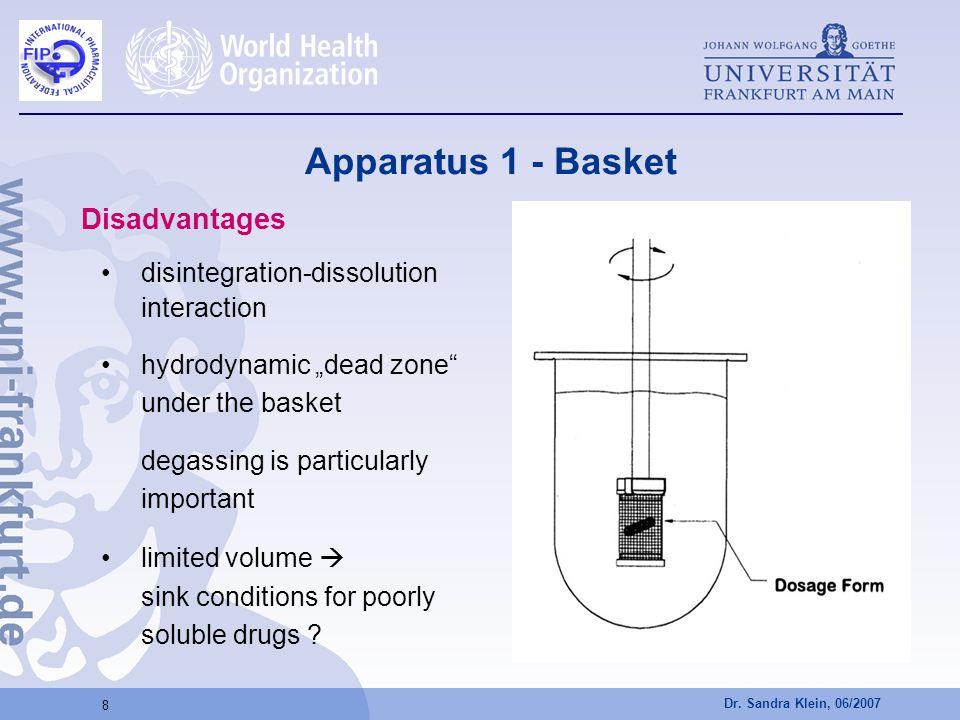 Apparatus 1 - Basket Disadvantages