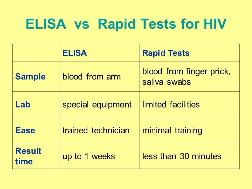 ELISA vs Rapid Tests for HIV