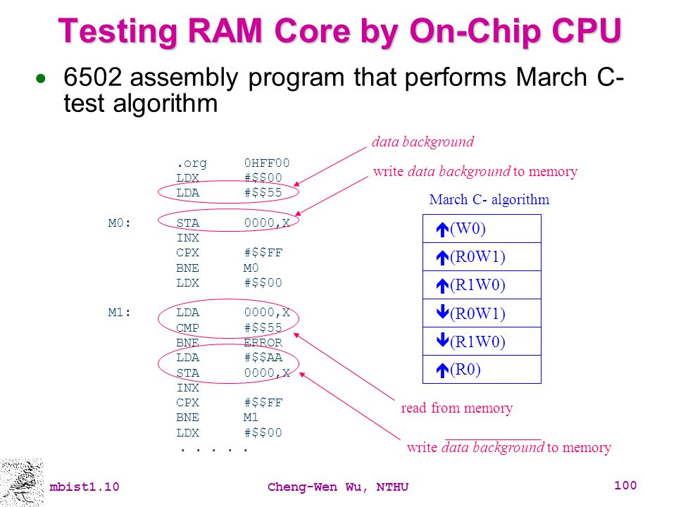 Testing RAM Core by On-Chip CPU