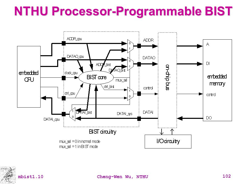 NTHU Processor-Programmable BIST