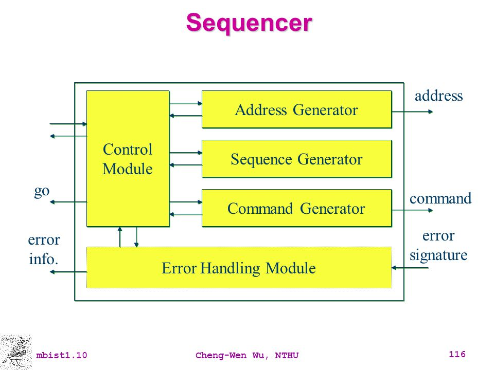 Sequencer address Address Generator Control Module Sequence Generator
