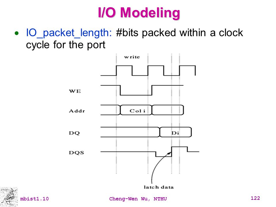 I/O Modeling IO_packet_length: #bits packed within a clock cycle for the port.