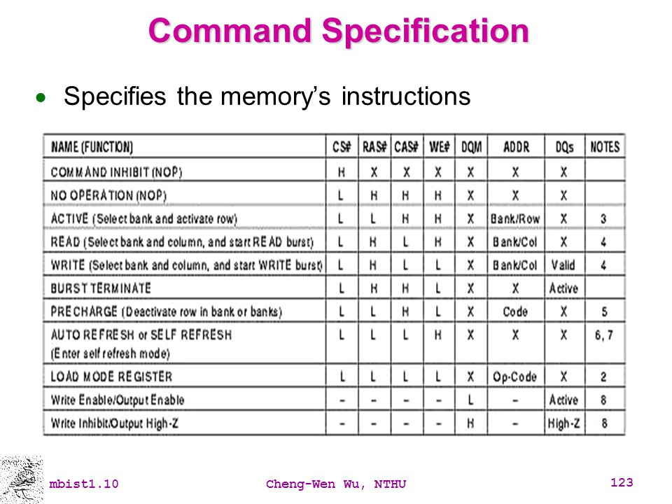 Command Specification