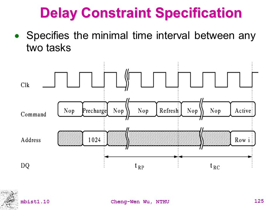 Delay Constraint Specification