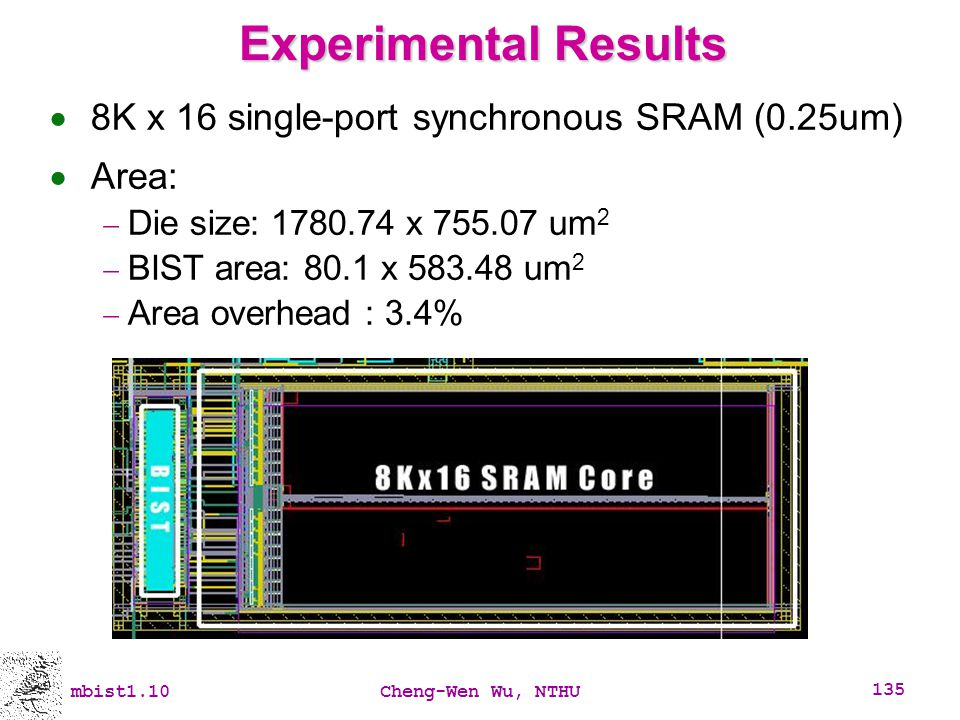 Experimental Results 8K x 16 single-port synchronous SRAM (0.25um)