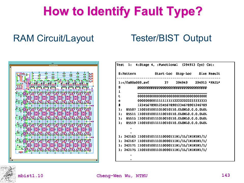 How to Identify Fault Type