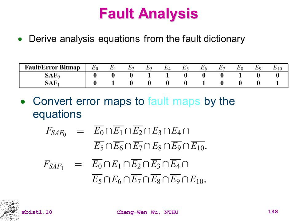 Fault Analysis Convert error maps to fault maps by the equations