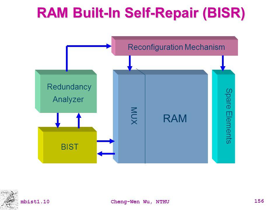 RAM Built-In Self-Repair (BISR)