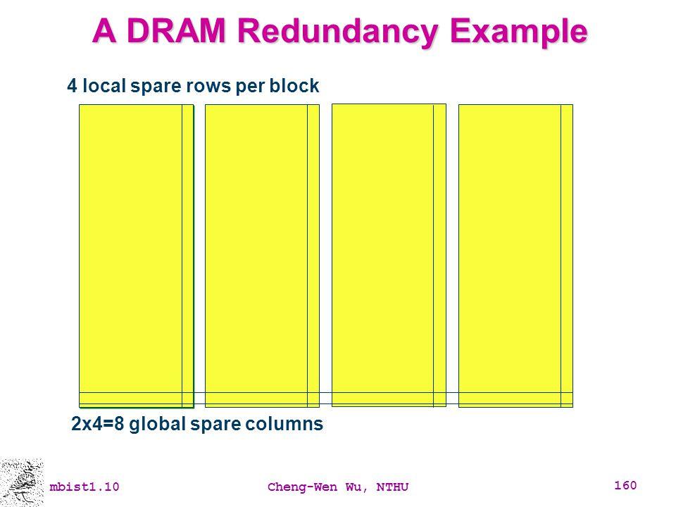 A DRAM Redundancy Example