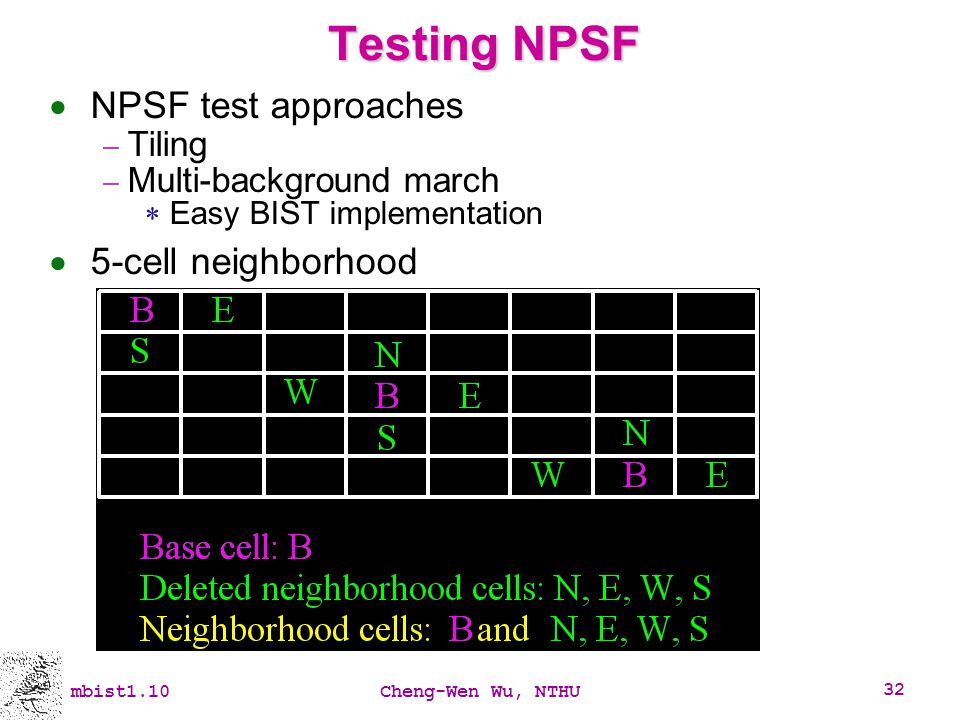 Testing NPSF NPSF test approaches 5-cell neighborhood Tiling