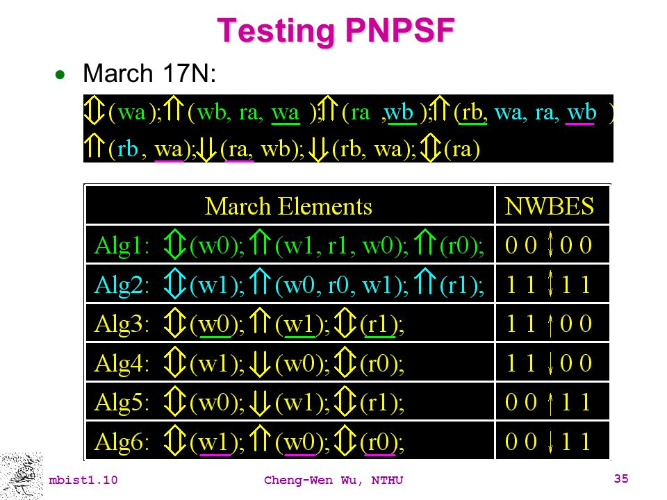 Testing PNPSF March 17N: mbist1.10 Cheng-Wen Wu, NTHU mbist1.10