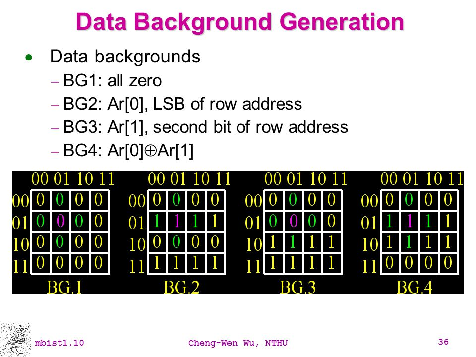 Data Background Generation