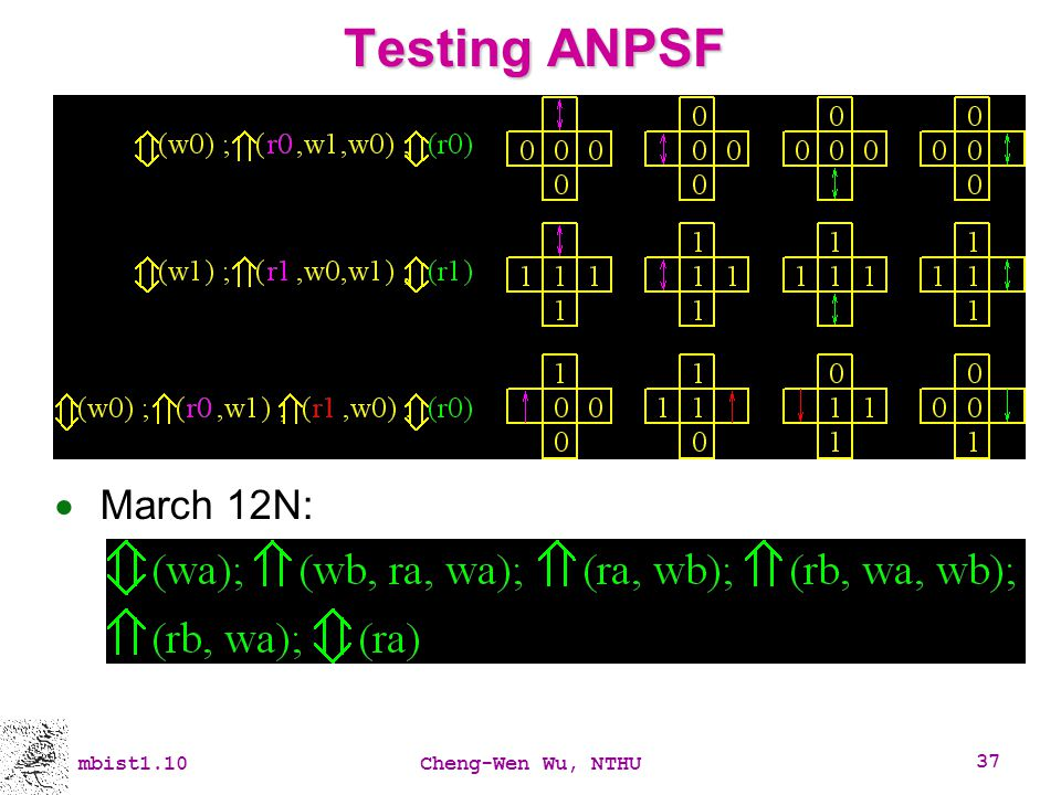 Testing ANPSF March 12N: mbist1.10 Cheng-Wen Wu, NTHU mbist1.10