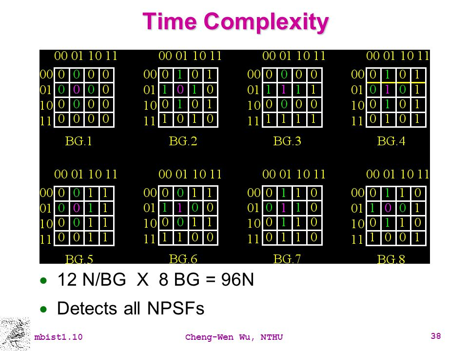 Time Complexity 12 N/BG X 8 BG = 96N Detects all NPSFs mbist1.10