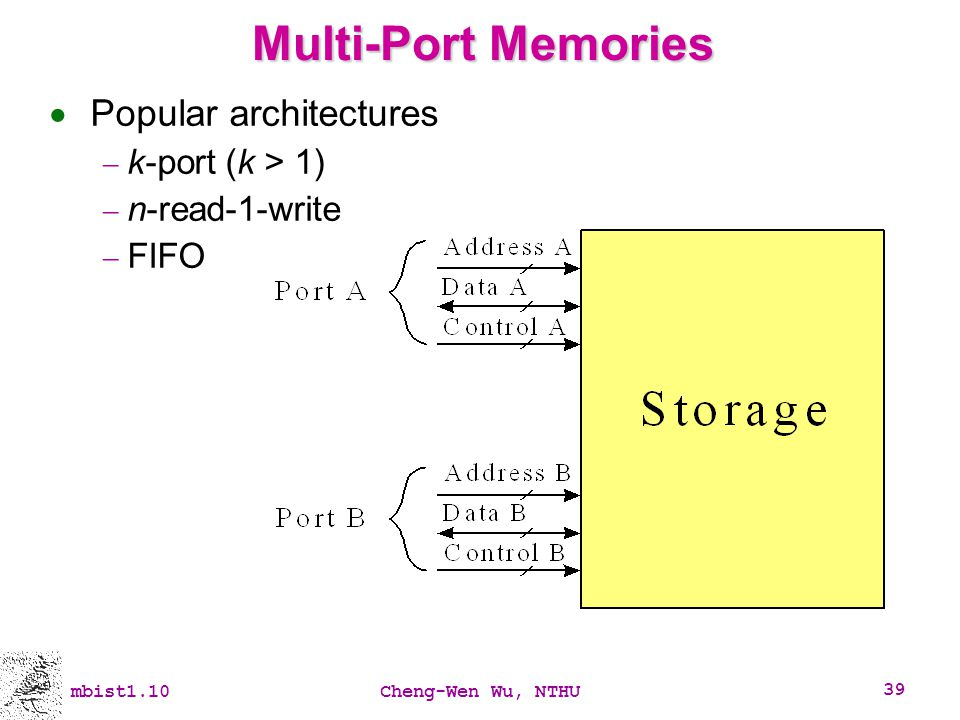 Multi-Port Memories Popular architectures k-port (k > 1)