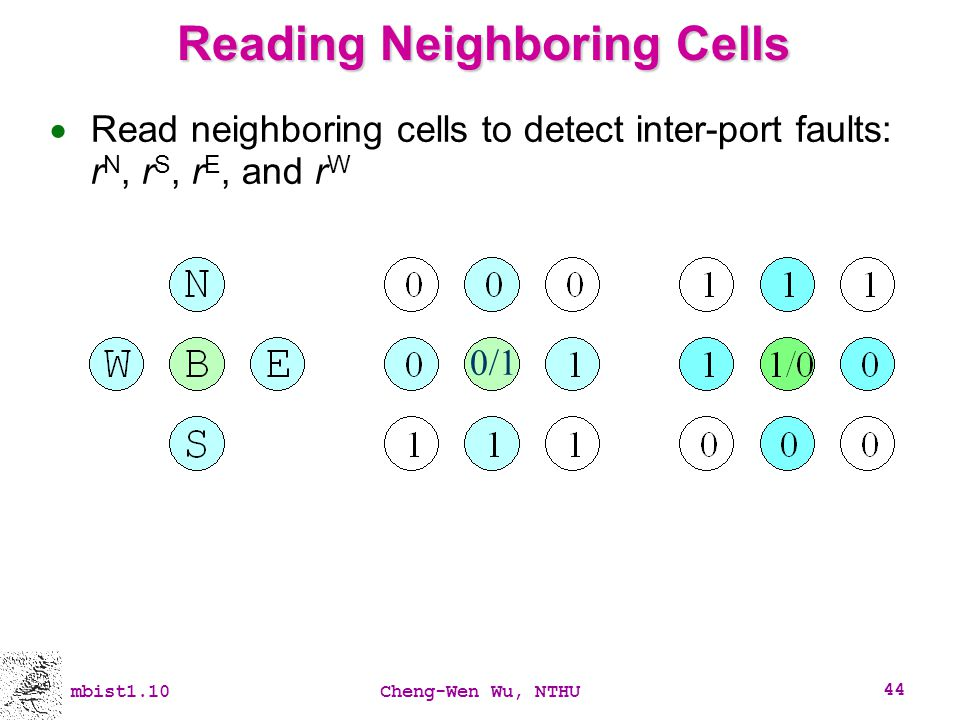 Reading Neighboring Cells