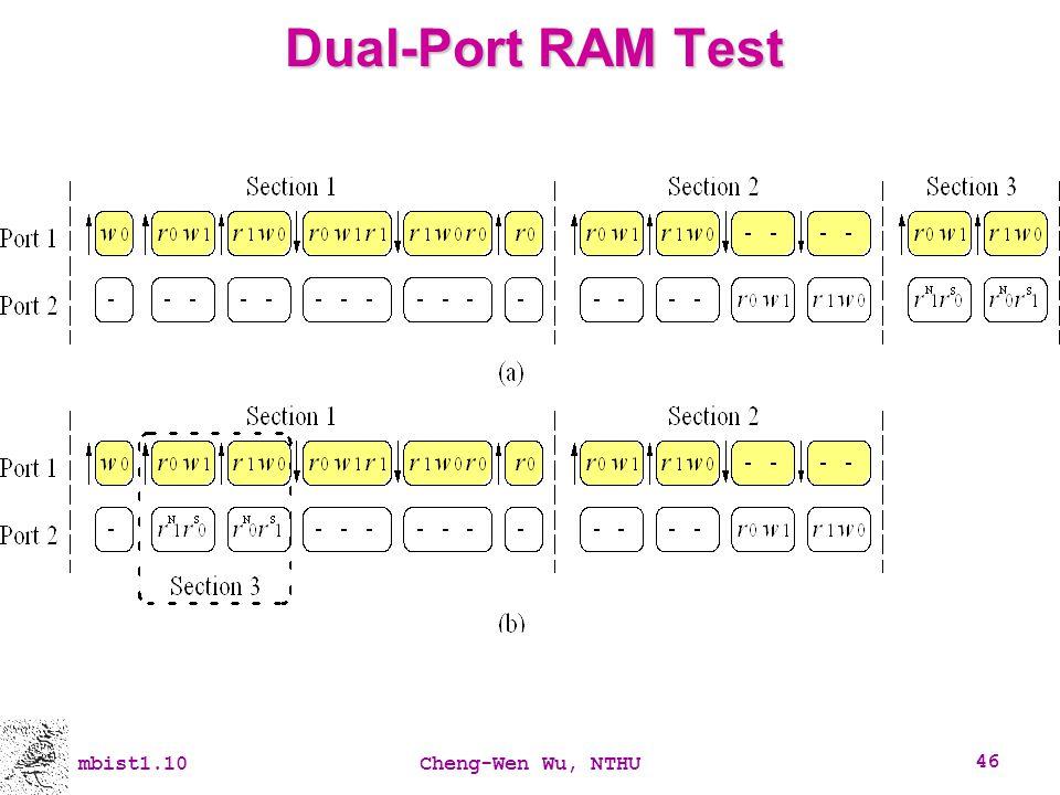 Dual-Port RAM Test mbist1.10 Cheng-Wen Wu, NTHU