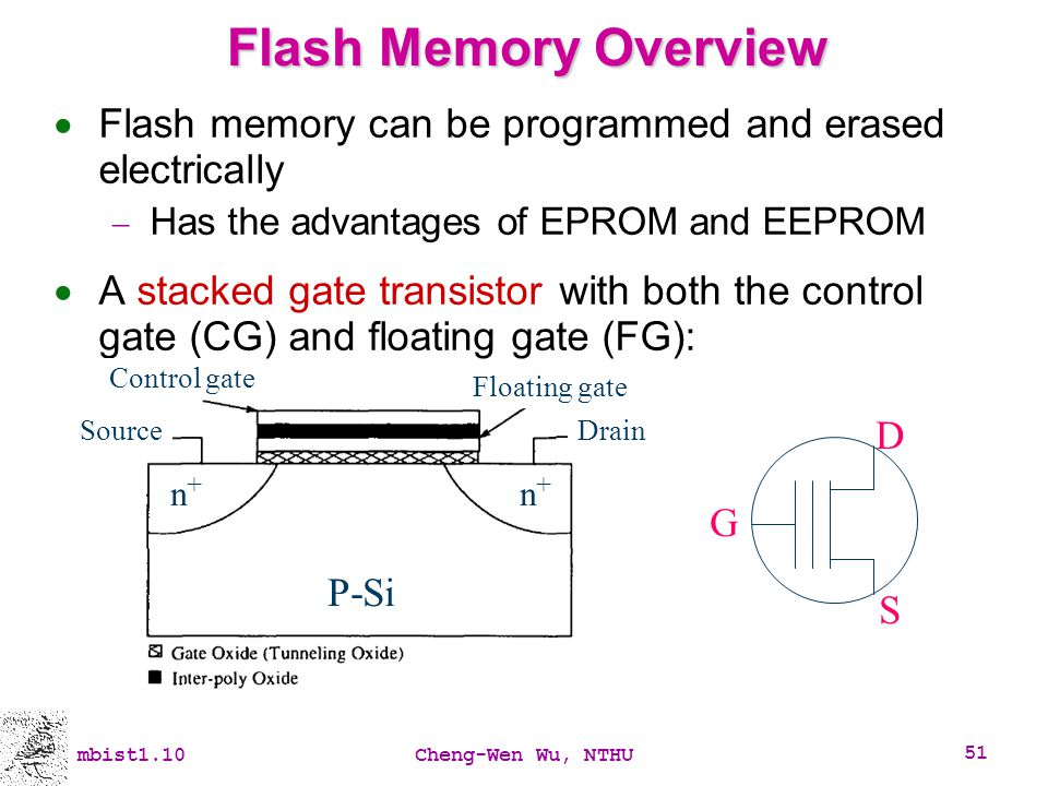 Flash Memory Overview Flash memory can be programmed and erased electrically. Has the advantages of EPROM and EEPROM.