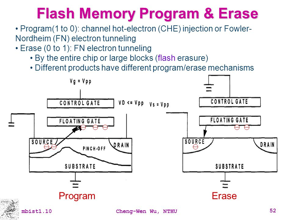 Flash Memory Program & Erase