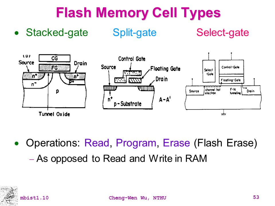 Flash Memory Cell Types