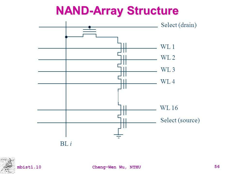 NAND-Array Structure Select (drain) WL 1 WL 2 WL 3 WL 4 WL 16