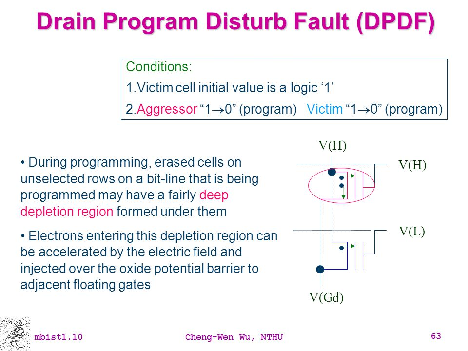 Drain Program Disturb Fault (DPDF)