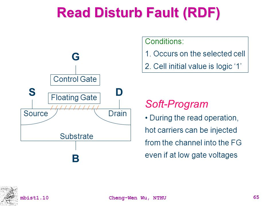Read Disturb Fault (RDF)