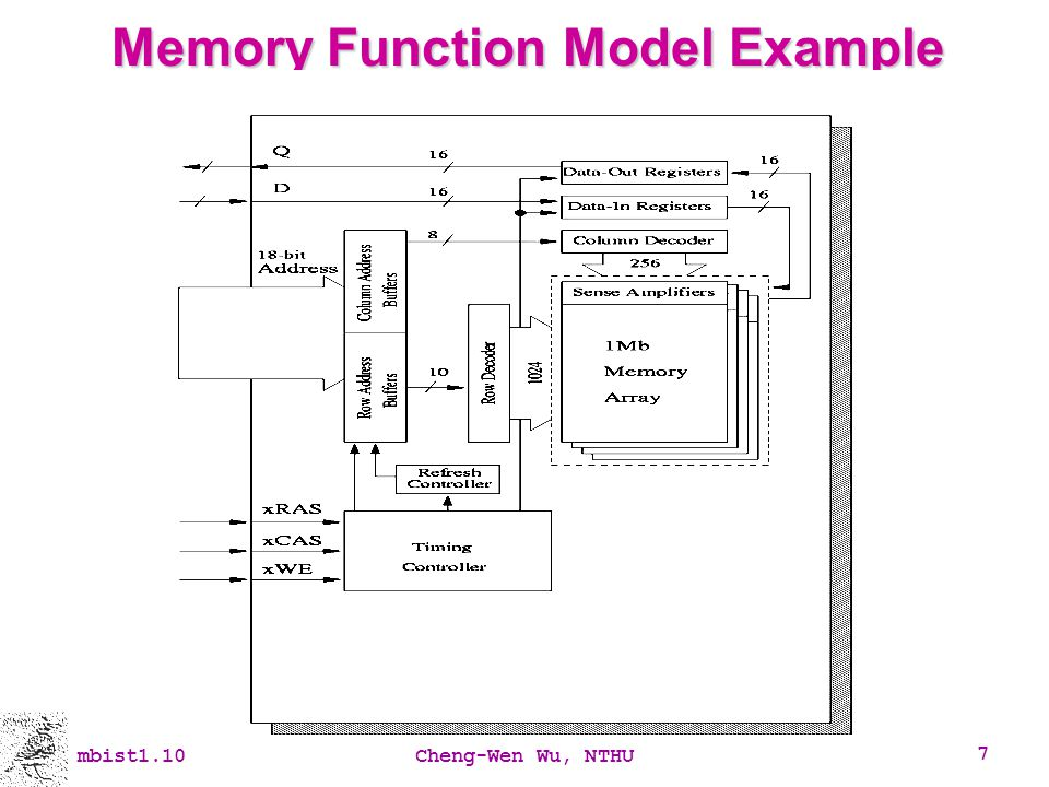 Memory Function Model Example