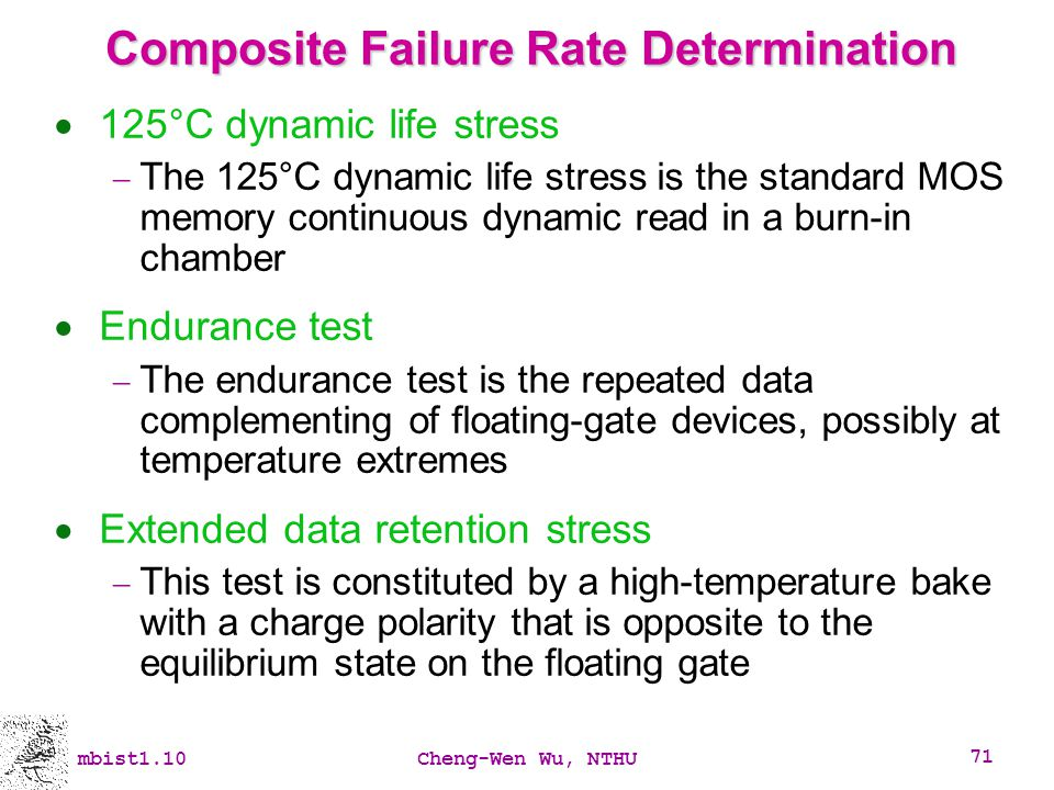 Composite Failure Rate Determination
