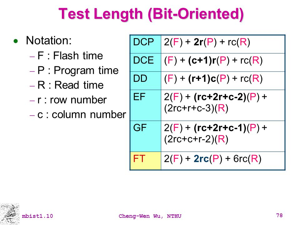Test Length (Bit-Oriented)