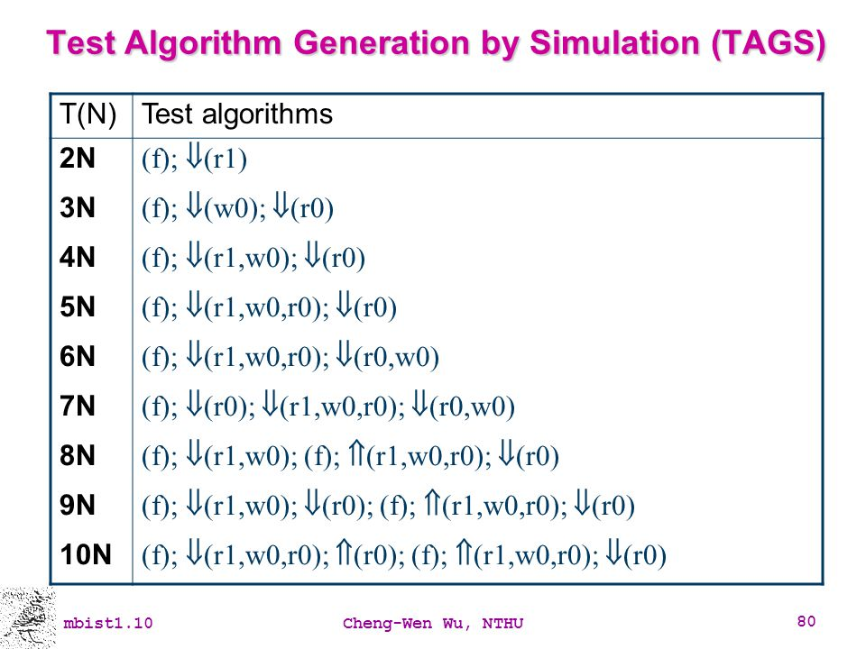 Test Algorithm Generation by Simulation (TAGS)