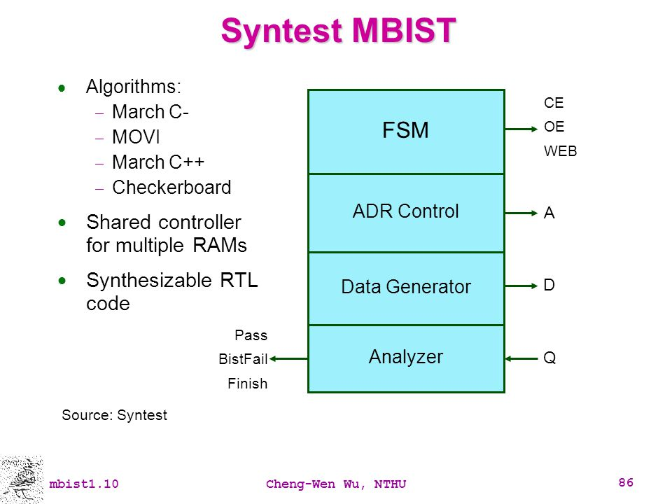 Syntest MBIST FSM Shared controller for multiple RAMs