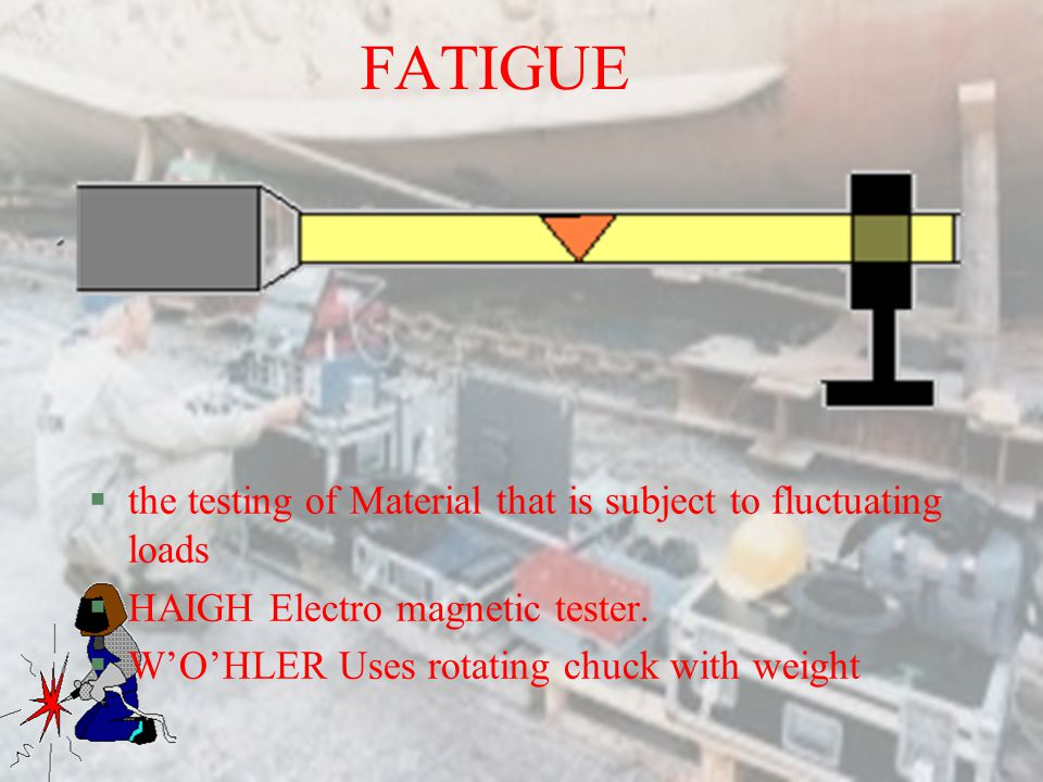 FATIGUE the testing of Material that is subject to fluctuating loads