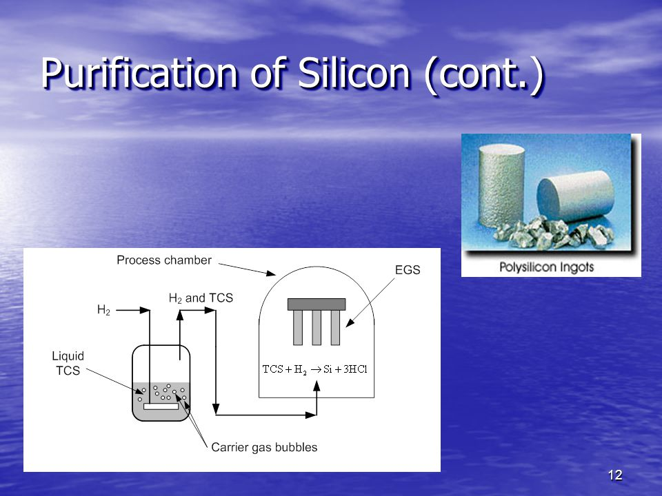 Purification of Silicon (cont.)