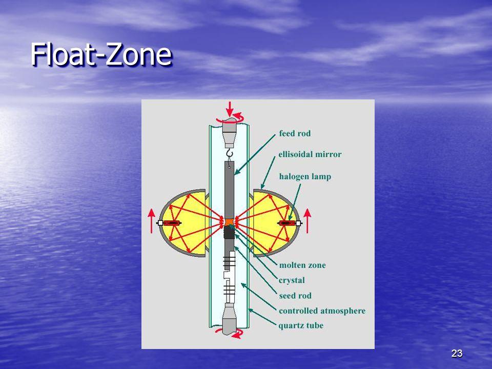 Float-Zone