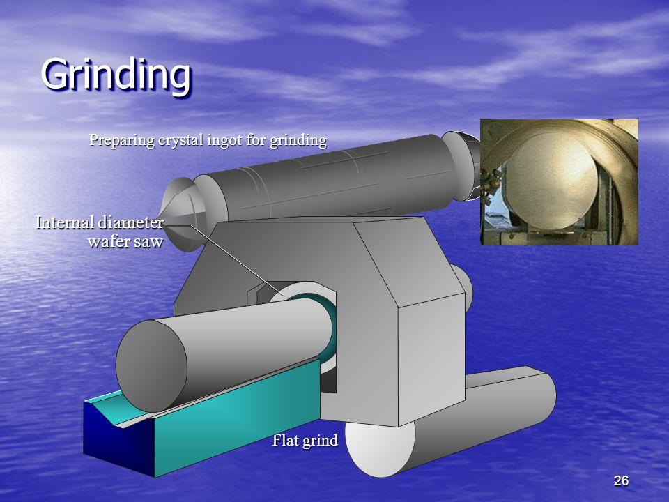 Grinding Internal diameter wafer saw