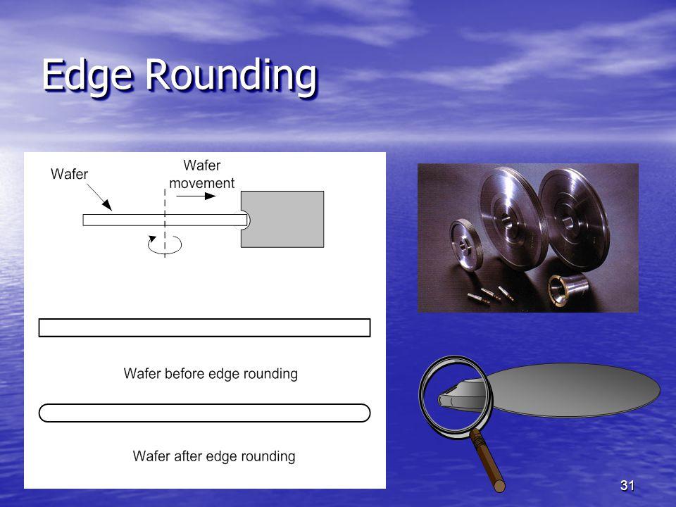Edge Rounding