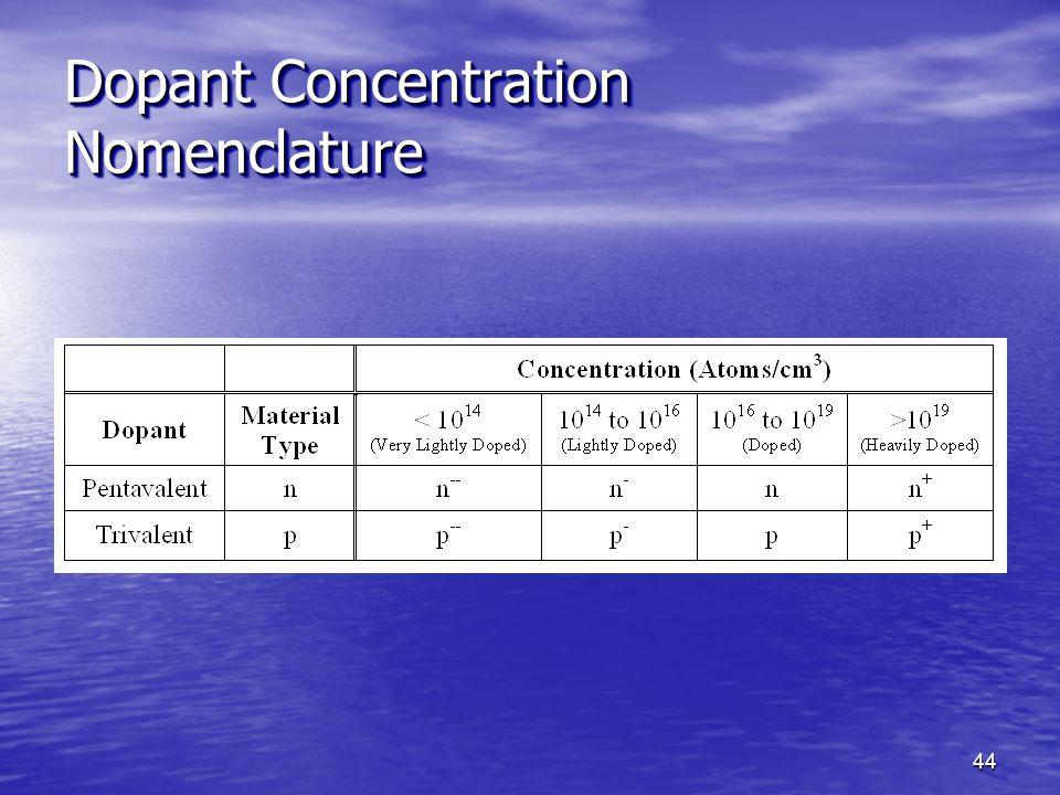 Dopant Concentration Nomenclature