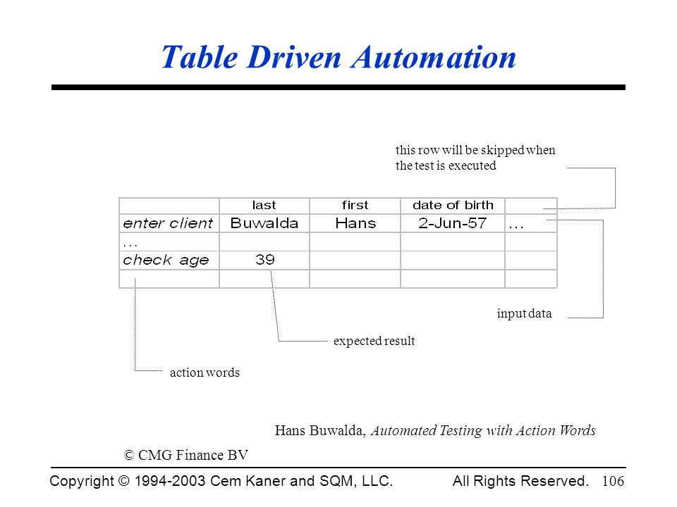Table Driven Automation