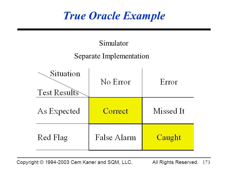 True Oracle Example Simulator Separate Implementation Fall 2002.
