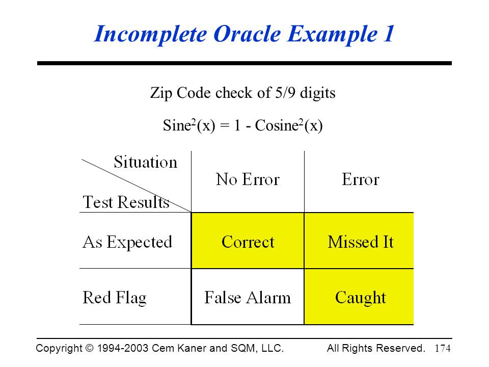 Incomplete Oracle Example 1