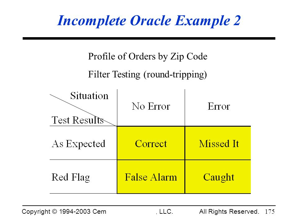 Incomplete Oracle Example 2
