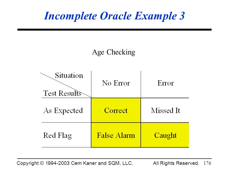 Incomplete Oracle Example 3