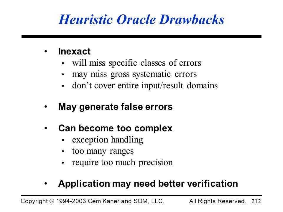 Heuristic Oracle Drawbacks