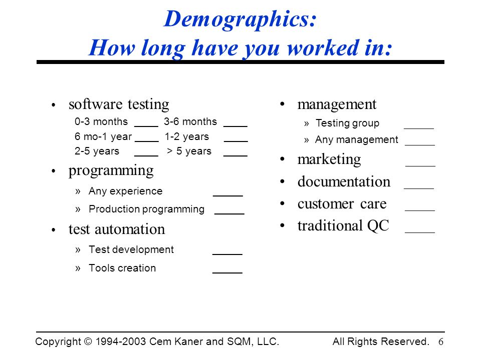 Demographics: How long have you worked in: