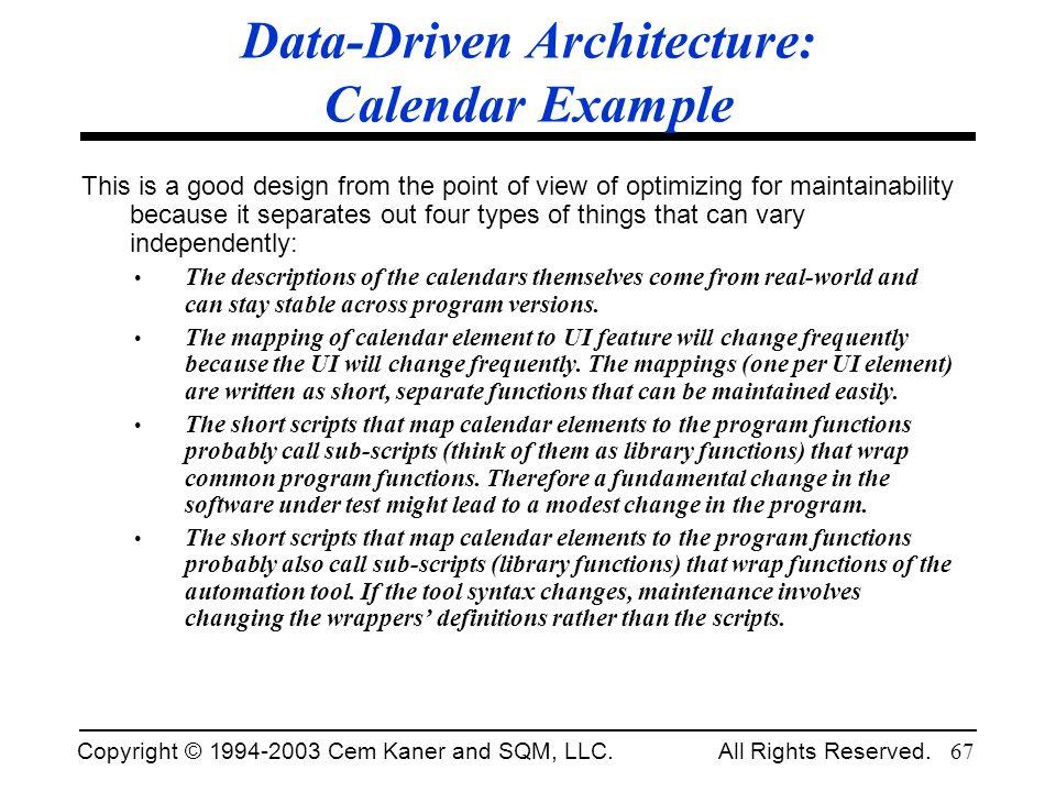 Data-Driven Architecture: Calendar Example