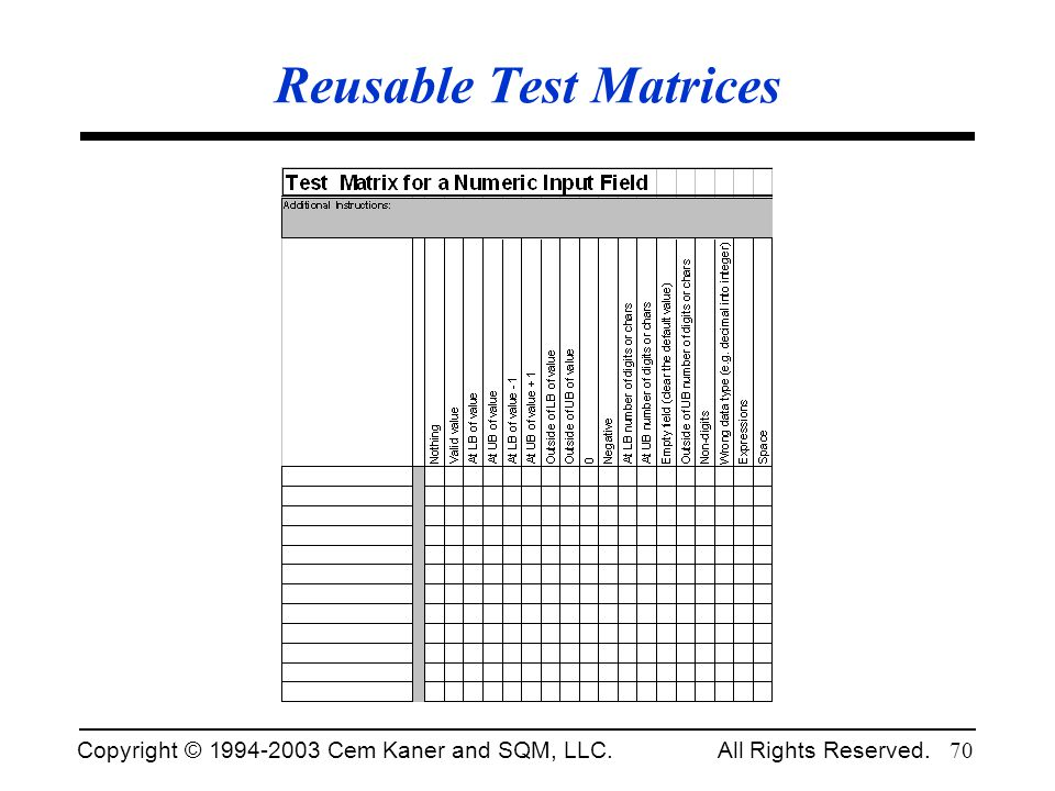Reusable Test Matrices