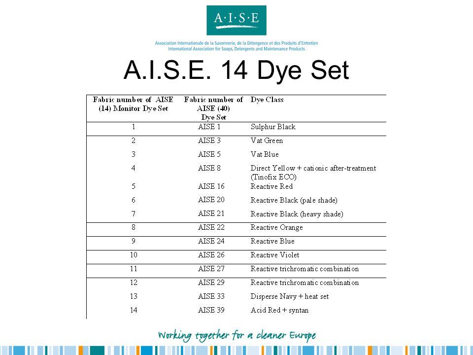 A.I.S.E. 14 Dye Set